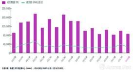 下半年艺术品市场或与去年秋拍接近