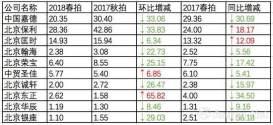 中国艺术品市场该如何走好下一个十年