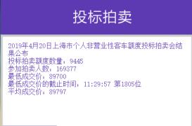 4月沪牌拍卖:个人额度9445辆中标率5.6%