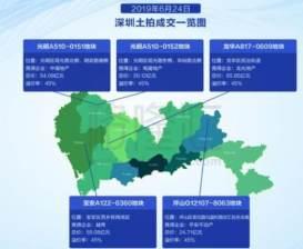 3小时224亿!深圳楼市土拍再刷纪录